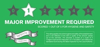 Hygiene Rating Sticker 1 Major Improvement Required